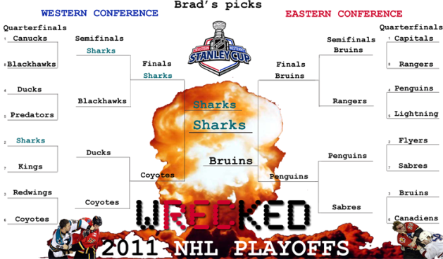 Brad's 2011 NHL Playoff Predictions