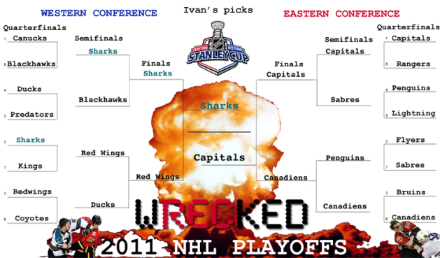 Ivan's 2011 NHL Playoff Predictions