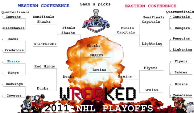 Sean's 2011 NHL Playoff Predictions